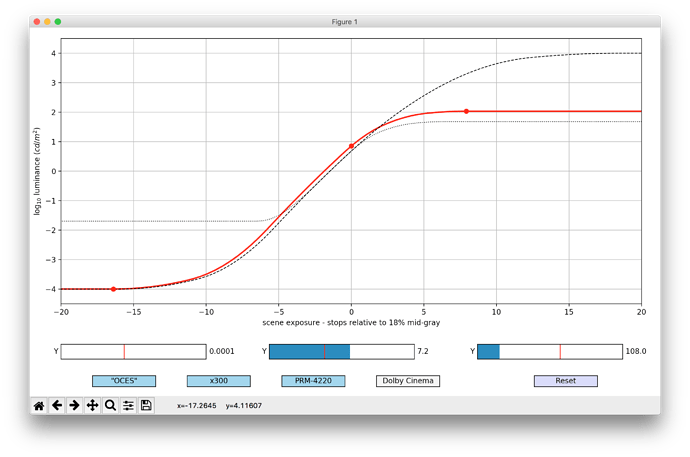 ODT B-spline in python and Interactive Plot - VWG – ODT