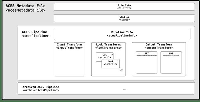 AMF_Diagram_lowres