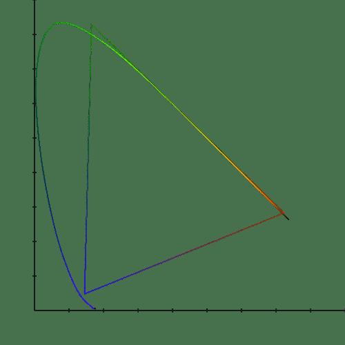 spectral_locus_plot_with_acescg