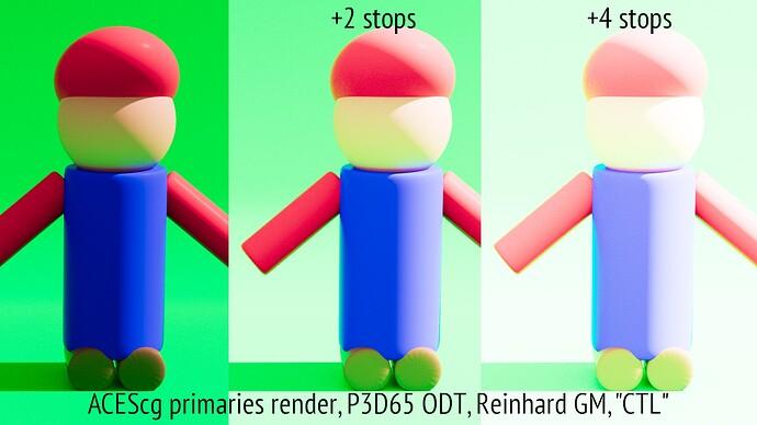 09_ACEScg_P3D65_gamut_compress_reinhard_ctl