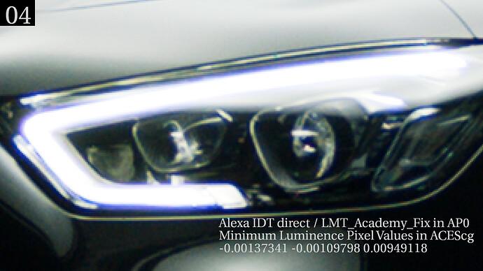 04_Headlamp_crop_scaled_NK12_2v2_Alexa_IDT_AP0_LMT_fix_out_sRGB
