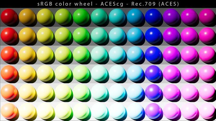 ACES_rec709_aces