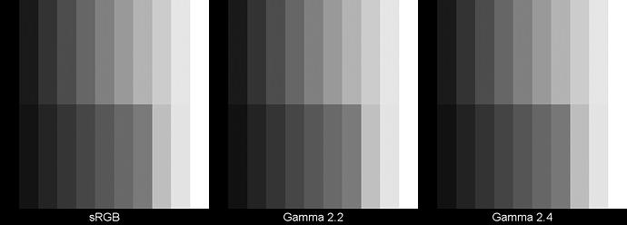 GammaChecker_sRGBvsGamma24vs22_1x1_v002