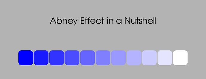 abney-effect
