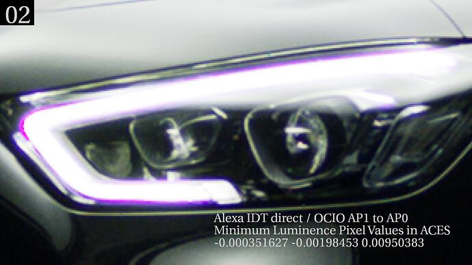 02_Headlamp_crop_scaled_NK12_2v2_Alexa_IDT_AP0_out_sRGB