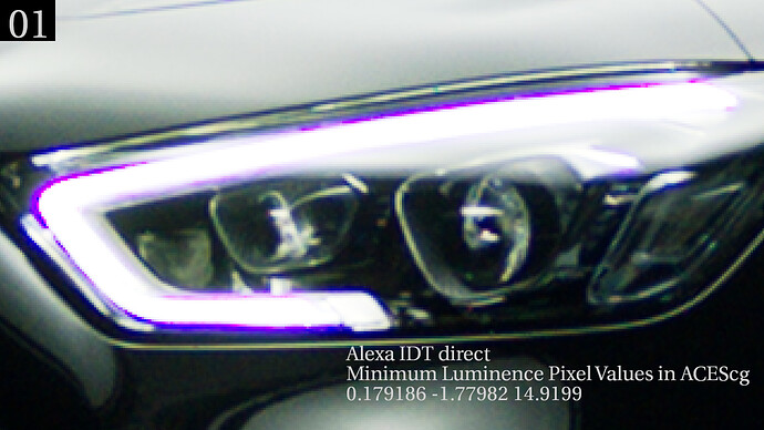 01_Headlamp_crop_scaled_NK12_2v2_Alexa_IDT_direct_out_sRGB