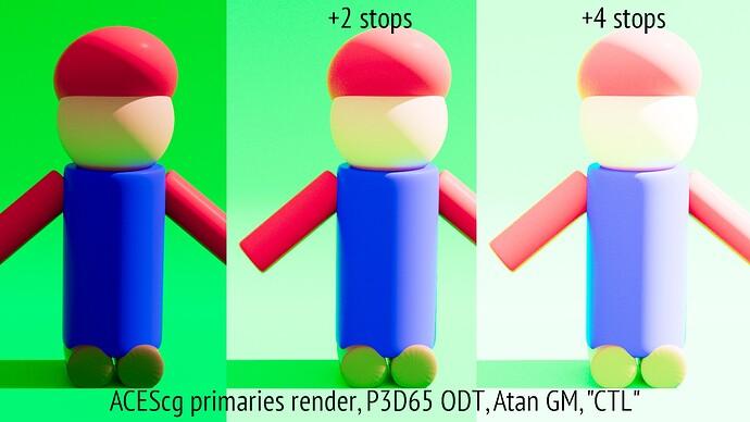 11_ACEScg_P3D65_gamut_compress_atan_ctl