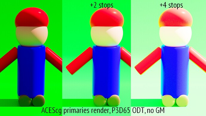 07_ACEScg_P3D65_gamut_compress_null