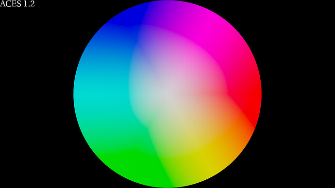 colorwheel_001_ctl_rec709_1.2.0