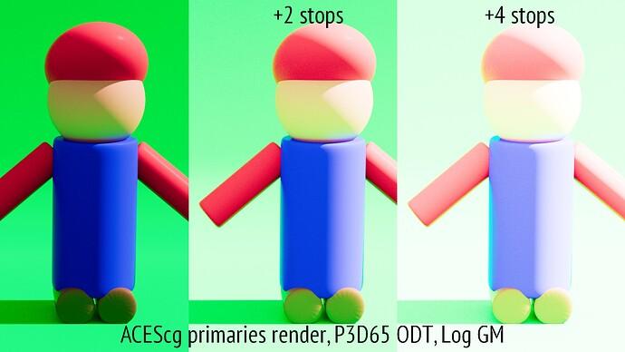 08_ACEScg_P3D65_gamut_compress_log
