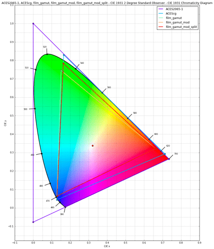gamut_difference%20(1)