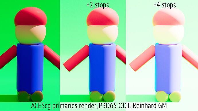 09_ACEScg_P3D65_gamut_compress_reinhard