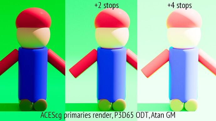 11_ACEScg_P3D65_gamut_compress_atan