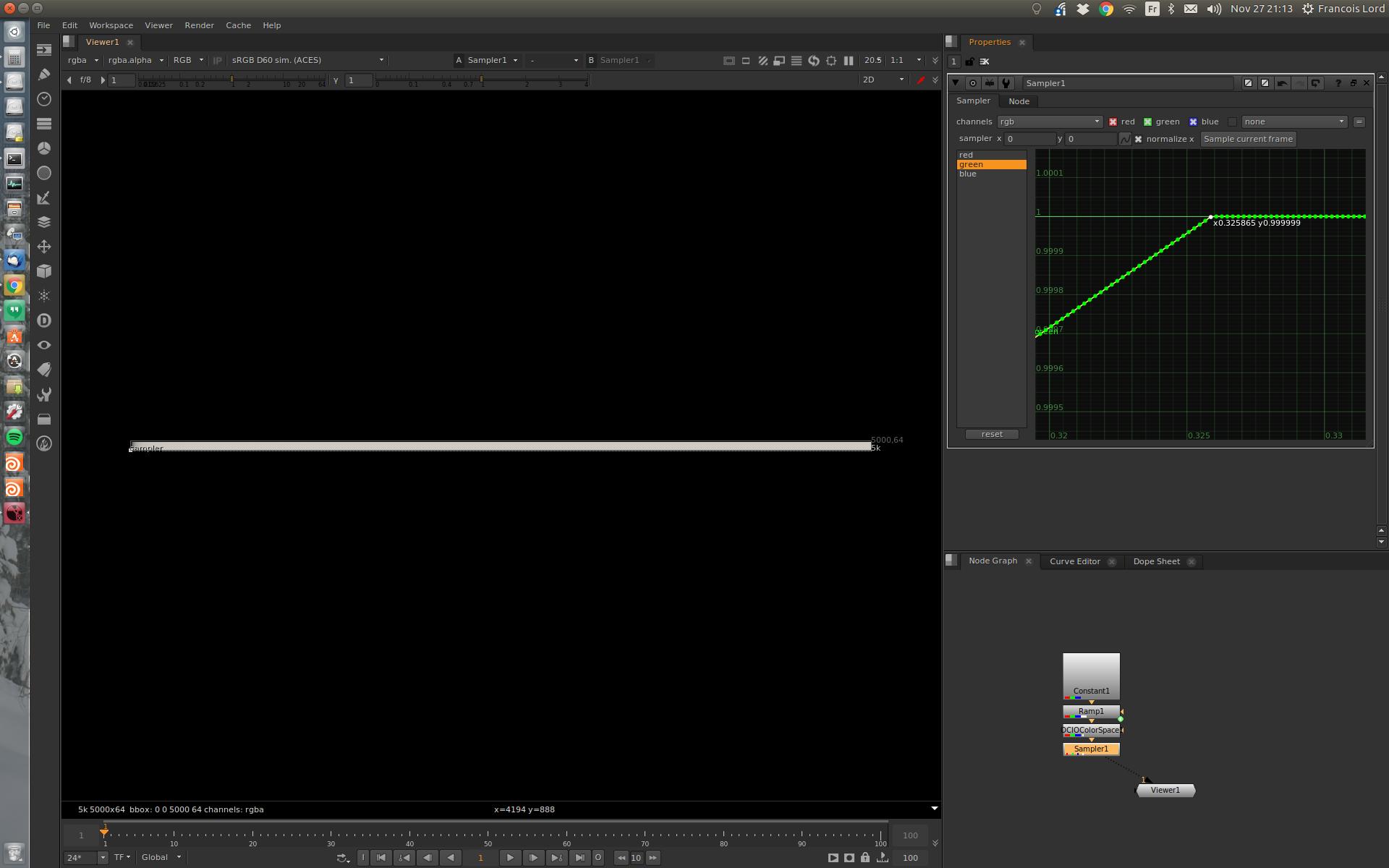 LUT shaper for CG - VFX - ACES Central